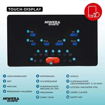 Miweba Sports elektrisches Laufband HT3000 - Incline bis 15% - Große Lauffläche - 3,5 PS - 16 km/h - 12 Laufprogramme - Tablet Halterung - Klappbar (Schwarz/Weiß) - 6