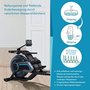 skandika Wasser Rudergerät Nemo IV/V, Water Ruderzugmaschine mit regulierbaren Wasserwiderstand, Double-Slide-Konstruktion   Rower mit Multi-Funktionen Computer + Tablet-Halterung (Nemo V) - 6